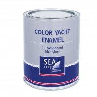 farba jachtowa