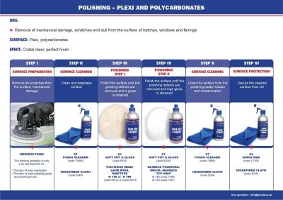 polishing instructions